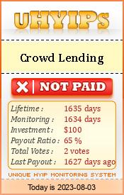 http://uhyips.com/hyip/crowdlending-10111