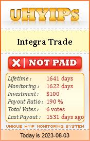 http://uhyips.com/hyip/integratrade-10180