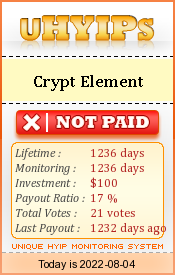 http://uhyips.com/hyip/cryptelement-10252