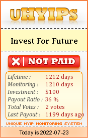 http://uhyips.com/hyip/invest4future-10320