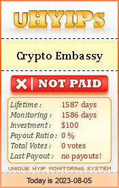 http://uhyips.com/hyip/cryptoembassy-10325