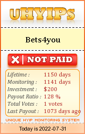 http://uhyips.com/hyip/bets4you-10574