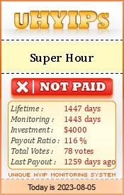 http://uhyips.com/hyip/superhour-10801
