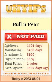 http://uhyips.com/hyip/bullnbear-10954