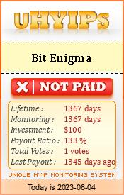 http://uhyips.com/hyip/bitenigma-11062