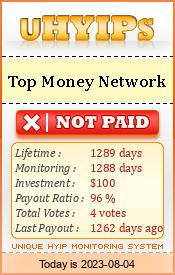 http://uhyips.com/hyip/topmoney-network-11232