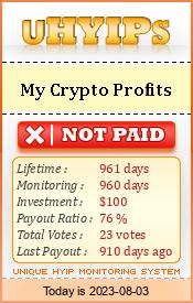 http://uhyips.com/hyip/mycryptoprofits-11890