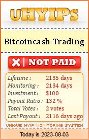 http://uhyips.com/hyip/bitcoincash-trading-8970