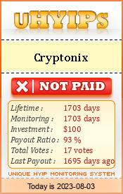 http://uhyips.com/hyip/cryptonix-9980